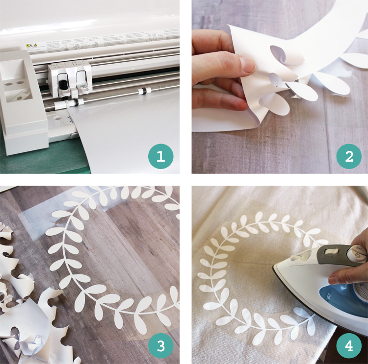 How to use iron-on vinyl with a Silhouette machine