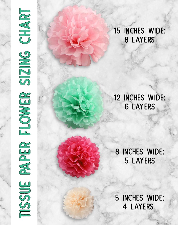 Tissue paper flowers the ultimate guide thecraftpatchblog tissue paper flowers sizing guide mightylinksfo