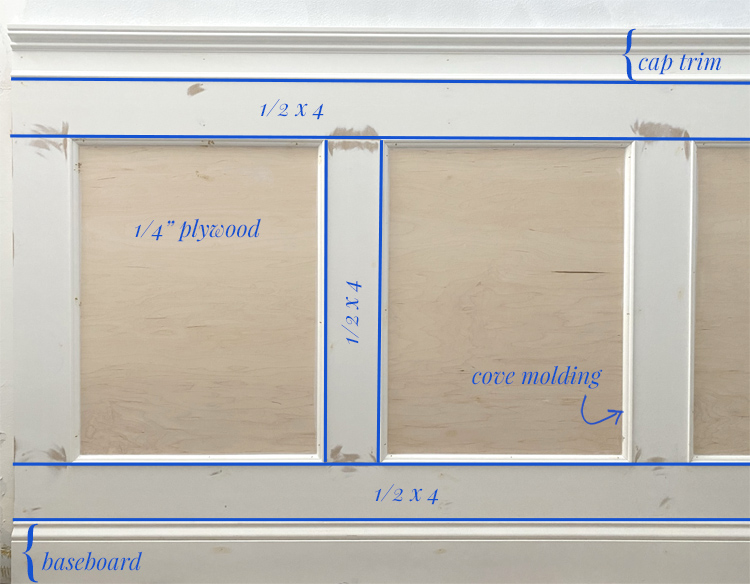 inset panel wall wainscoting measurements