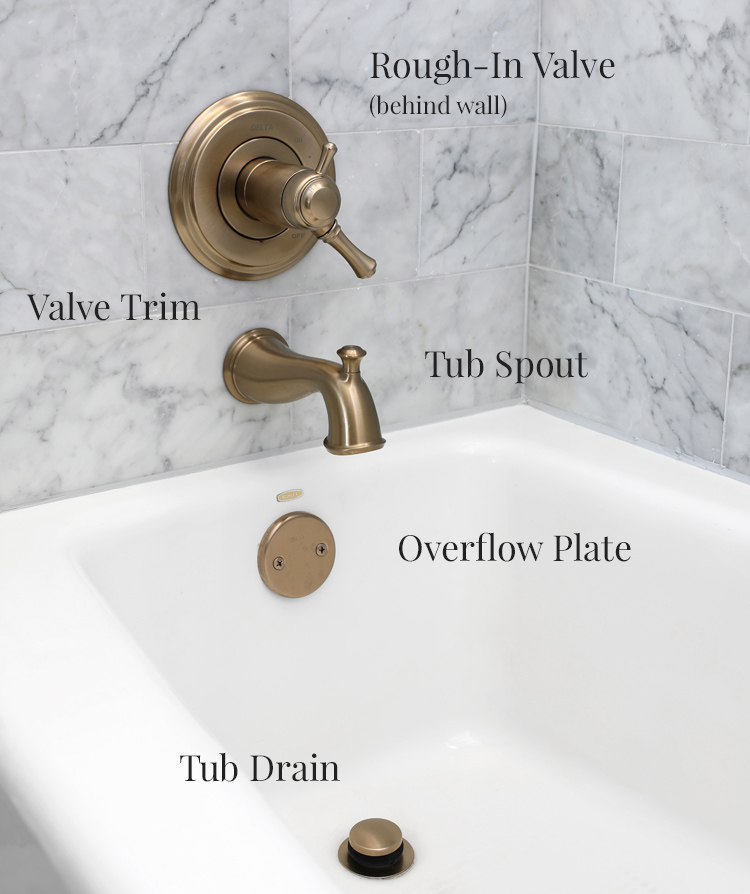 plumbing parts needed for a bathroom remodel